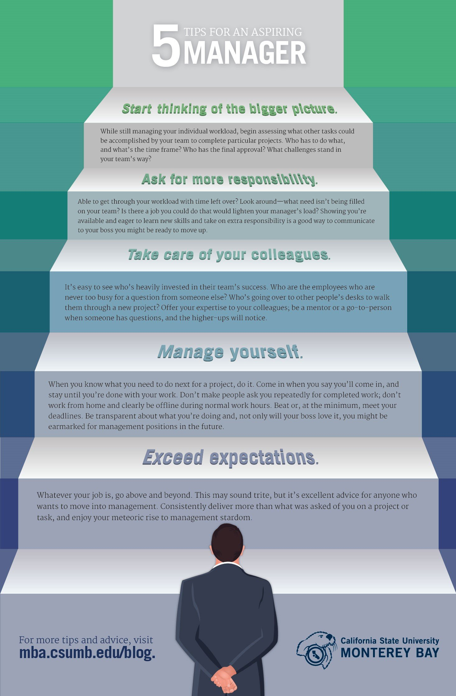 How to become a manager 76